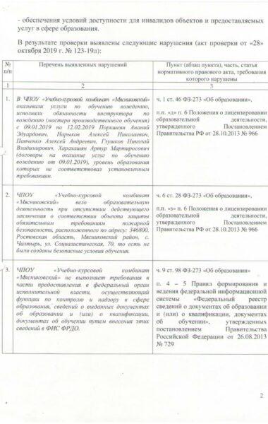 Предписание_лист2
